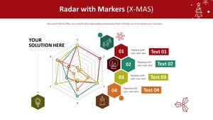 표식이 있는 방사형 차트 (X-MAS)