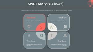 SWOT Analysis 다이어그램