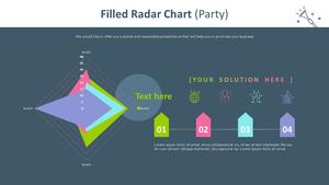 방사형 Chart (파티)