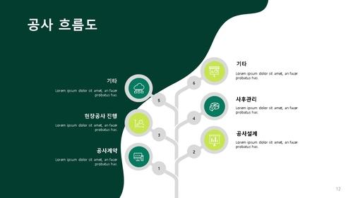 건설업 표준사업계획서_조경공사업 - 섬네일 13page