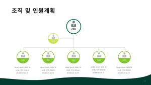건설업 표준사업계획서_조경공사업 #24