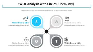 원형 SWOT 분석 다이어그램 (화학)