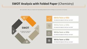 접힌 종이형태 SWOT Diagram (화학)