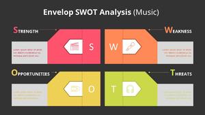 덮힌형태 SWOT Analysis (Music)