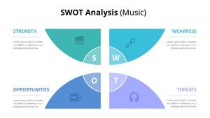SWOT Analysis 다이어그램 (Music)