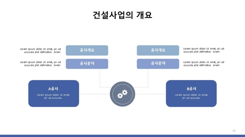 (표준) 가스시설공사업 사업계획서 - 섬네일 11page