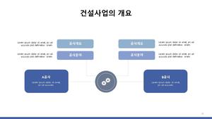 (표준) 가스시설공사업 사업계획서 #11