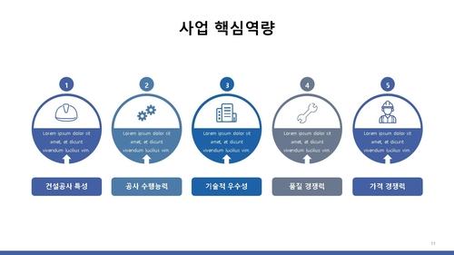 (표준) 가스시설공사업 사업계획서 - 섬네일 12page