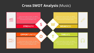 Cross SWOT 분석 다이어그램 (Music)
