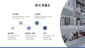 (표준) 가스시설공사업 사업계획서 #13