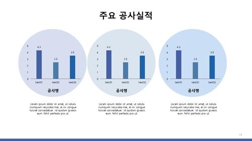 (표준) 가스시설공사업 사업계획서 - 섬네일 14page