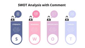 코멘트가 있는 SWOT 분석 다이어그램