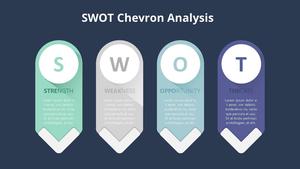 SWOT Chevron 분석 다이어그램