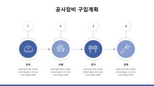 (표준) 가스시설공사업 사업계획서 #23