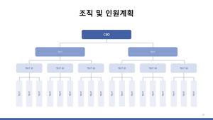 (표준) 가스시설공사업 사업계획서 #24