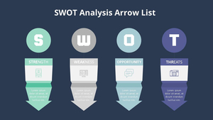 SWOT 화살표 다이어그램