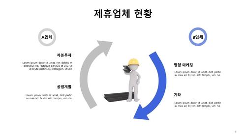 건설업 표준 비계구조물해체공사업 사업계획서 - 섬네일 9page