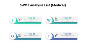 SWOT Analysis List 다이어그램