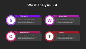 SWOT 분석 Diagram