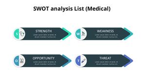 SWOT Analysis 리스트