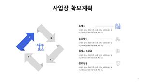 건설업 표준 비계구조물해체공사업 사업계획서 #22
