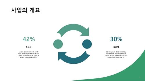 창업사업계획서 (실내인테리어 공사업) - 섬네일 9page