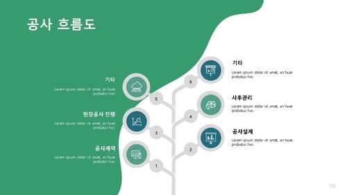 창업사업계획서 (실내인테리어 공사업) - 섬네일 11page