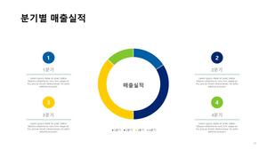 [2021년] 건설업 신년도 사업계획서(철근 콘크리트 공사업) #13