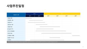 [2021년] 건설업 신년도 사업계획서(철근 콘크리트 공사업) #23