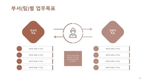 인테리어건설업 신년도 사업계획서 (건설공사업) - 섬네일 19page