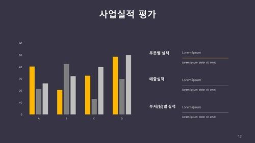 신년도 사업계획서 (금속구조물창호공사) - 섬네일 14page