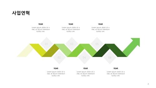 조경식재공사업 신년도사업계획서 (건설) - 섬네일 5page