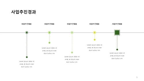 조경식재공사업 신년도사업계획서 (건설) - 섬네일 10page