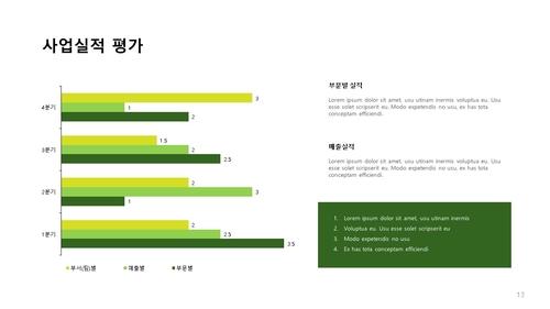 조경식재공사업 신년도사업계획서 (건설) - 섬네일 14page