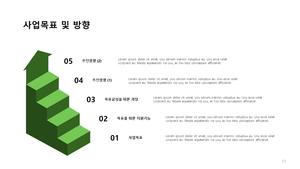 조경식재공사업 신년도사업계획서 (건설) #16