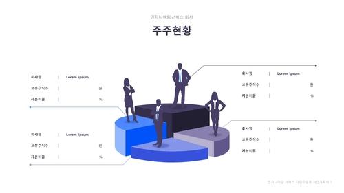엔지니어링 서비스 자금조달용 사업계획서 - 섬네일 8page