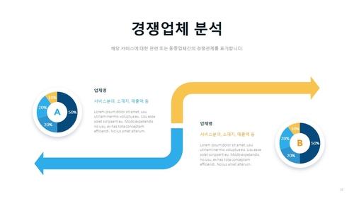 서비스업 자금조달용 사업계획서 (교육서비스) - 섬네일 17page