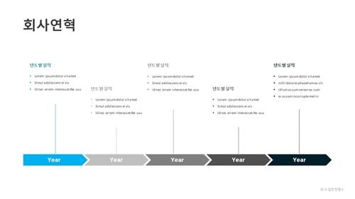 연구 개발업 자금조달용 사업계획서 - 섬네일 5page