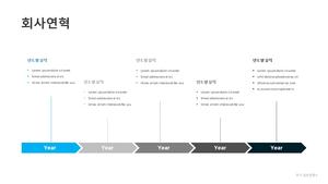 연구 개발업 자금조달용 사업계획서 #5