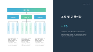 컨설팅 서비스 신년도 사업계획서 #7