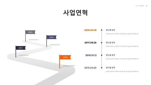 [2021년] 서비스업 신년도 사업계획서(자동차정비) - 섬네일 5page