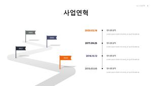 [2021년] 서비스업 신년도 사업계획서(자동차정비) #5