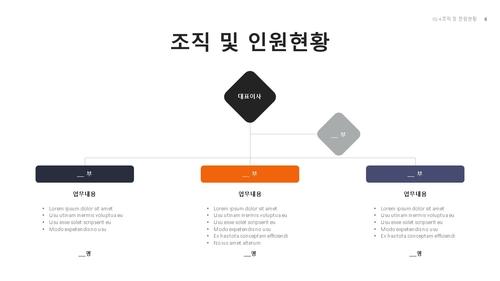 [2021년] 서비스업 신년도 사업계획서(자동차정비) - 섬네일 7page