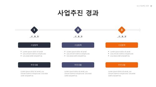 [2021년] 서비스업 신년도 사업계획서(자동차정비) - 섬네일 11page