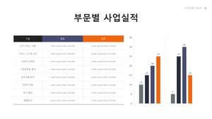 [2021년] 서비스업 신년도 사업계획서(자동차정비) #12
