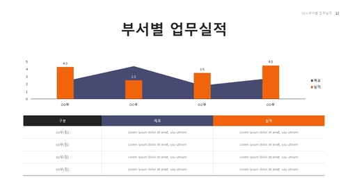 [2021년] 서비스업 신년도 사업계획서(자동차정비) - 섬네일 13page