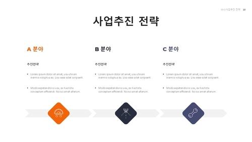 [2021년] 서비스업 신년도 사업계획서(자동차정비) - 섬네일 19page