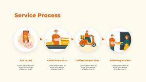온라인 배달 Online Delivery Service PPT