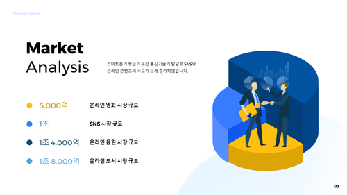 문화 공유 커뮤니티 사업계획서 - 섬네일 4page