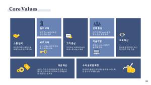 온라인 영어교육 서비스 사업계획서